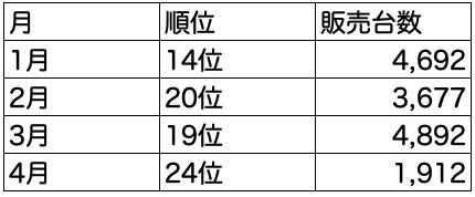 f:id:hato36:20210514165426p:plain
