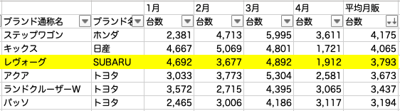 f:id:hato36:20210514173856p:plain