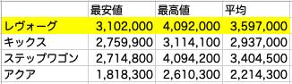 f:id:hato36:20210514175546p:plain