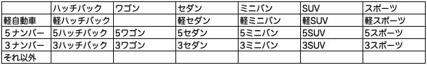 f:id:hato36:20210517102259p:plain