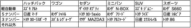 f:id:hato36:20210517102817p:plain