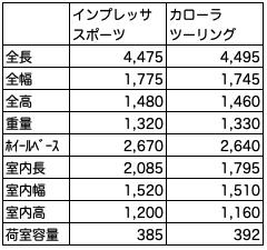 f:id:hato36:20210517113529p:plain