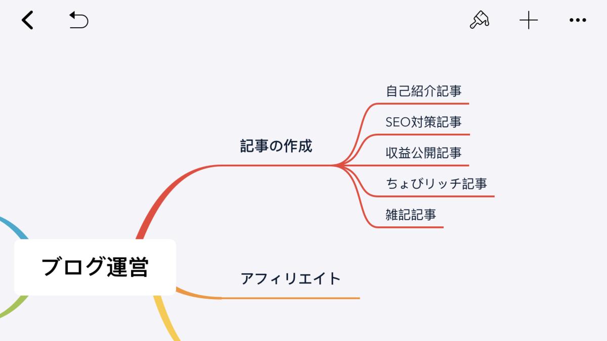 f:id:hato4268:20190909164434p:plain