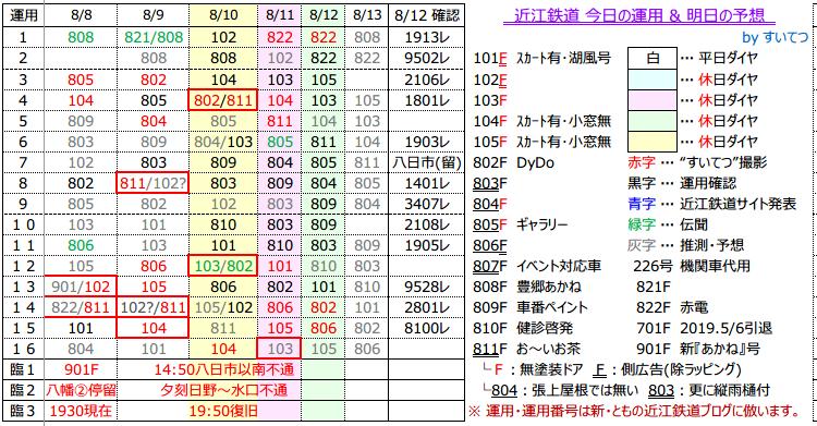 f:id:hato_express:20190812220452p:plain