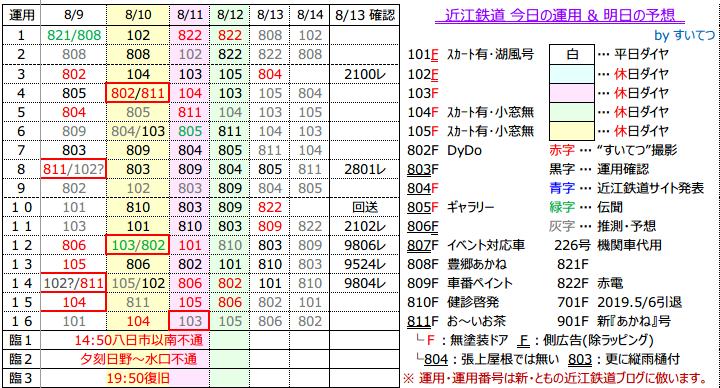 f:id:hato_express:20190813181737p:plain