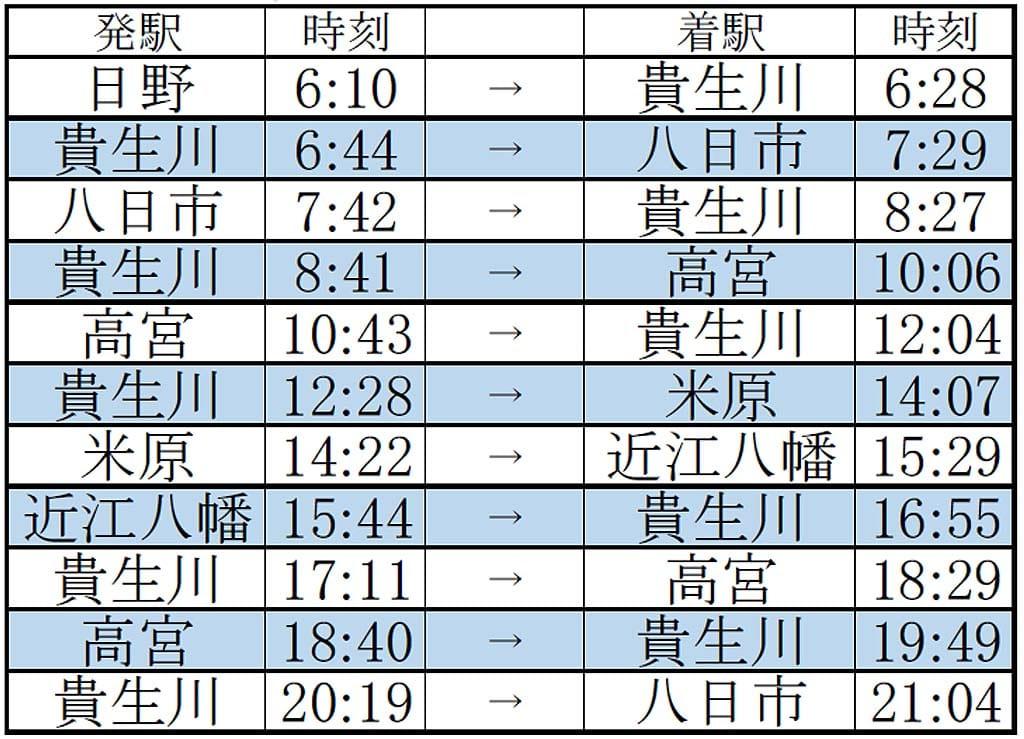 f:id:hato_express:20190814223849j:plain