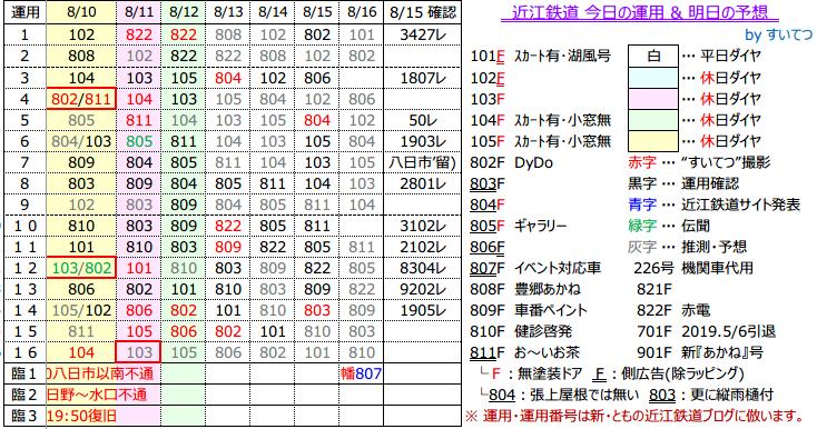 f:id:hato_express:20190815215413p:plain