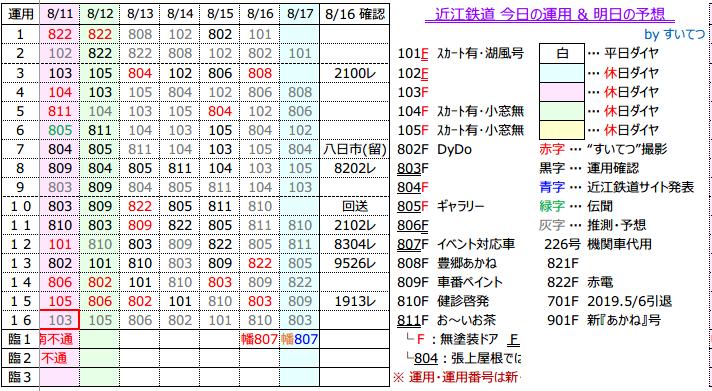 f:id:hato_express:20190816223315p:plain