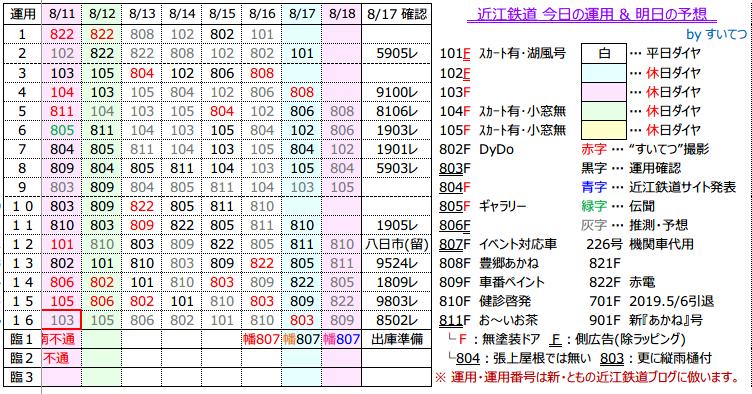 f:id:hato_express:20190817191849p:plain