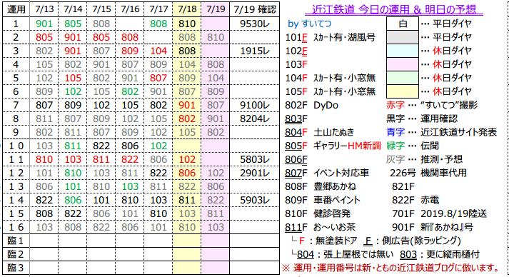 f:id:hato_express:20200719010829p:plain