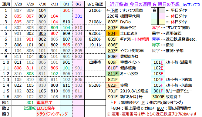 f:id:hato_express:20200801201218p:plain