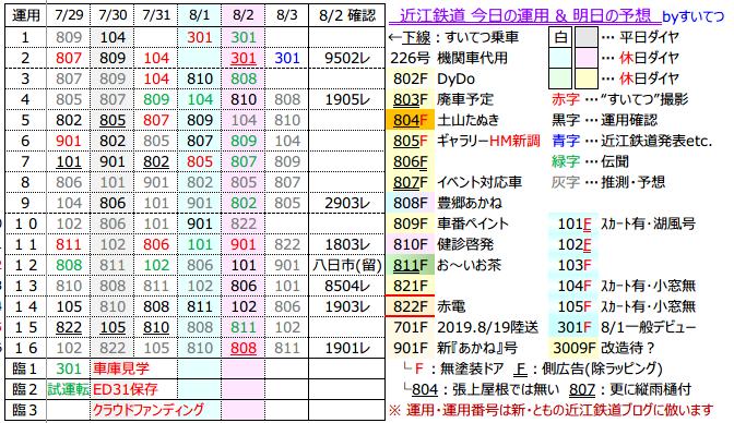 f:id:hato_express:20200802192702p:plain