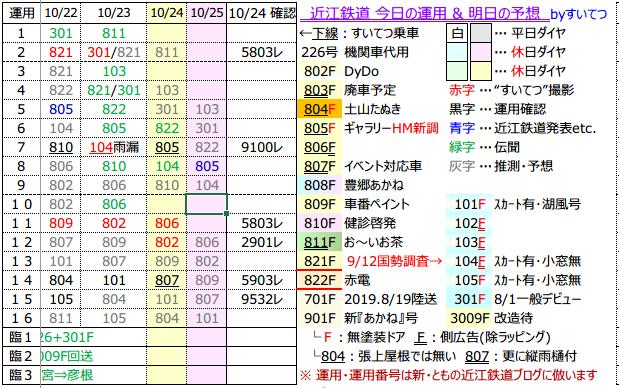 f:id:hato_express:20201024214317p:plain