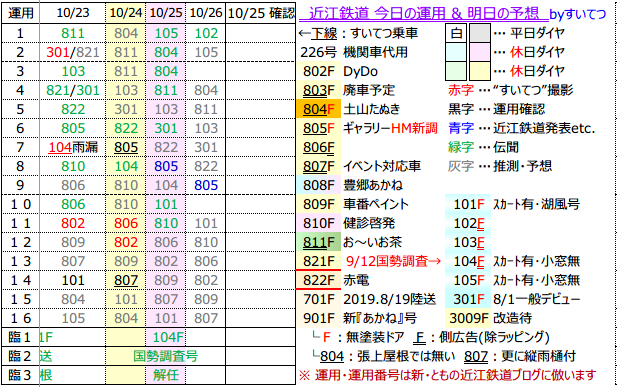 f:id:hato_express:20201025182058p:plain