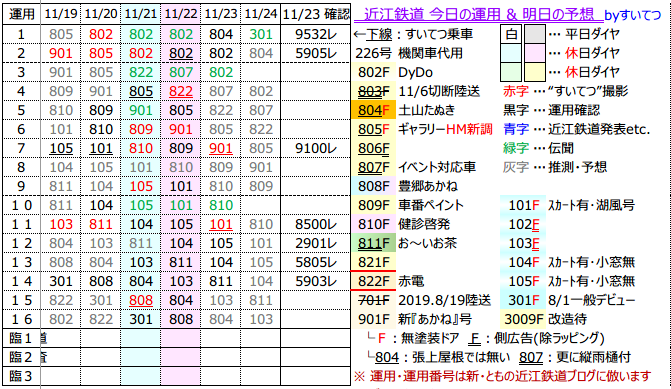 f:id:hato_express:20201123221039p:plain