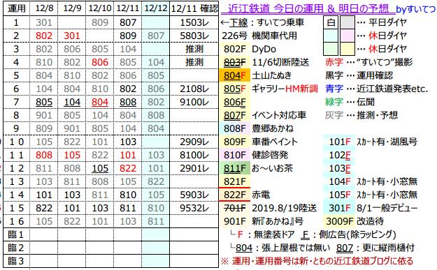 f:id:hato_express:20201212162245p:plain