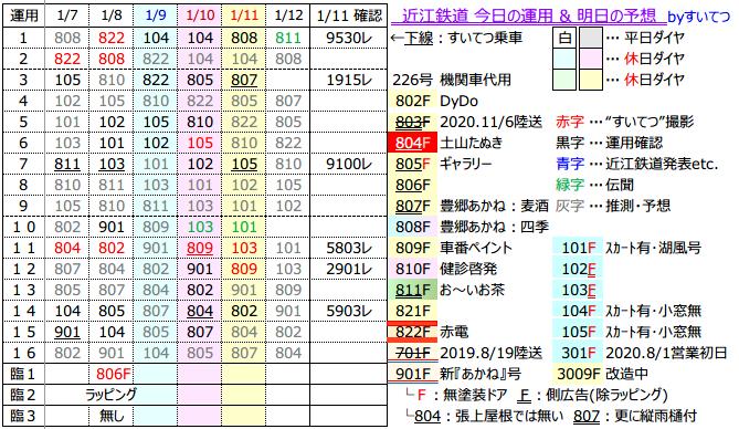 f:id:hato_express:20210111201613p:plain