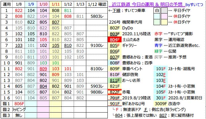 f:id:hato_express:20210112201208p:plain