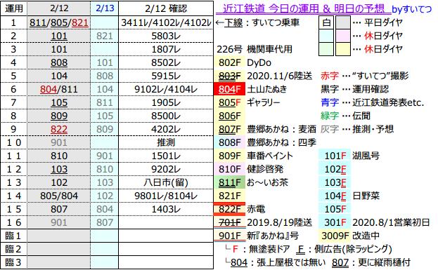 f:id:hato_express:20210212184707p:plain
