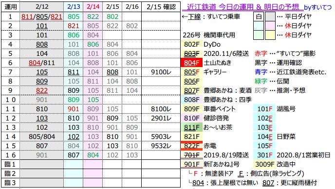 f:id:hato_express:20210215193811p:plain