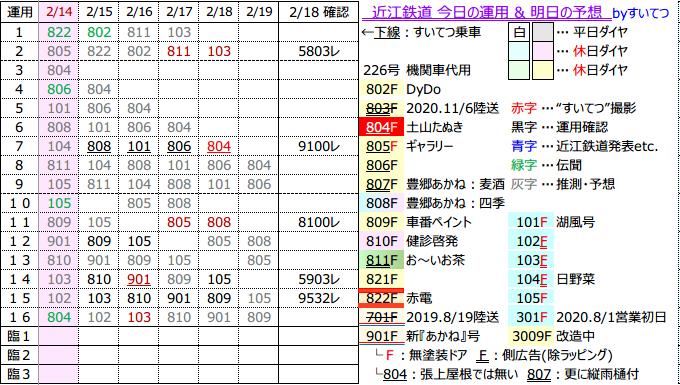f:id:hato_express:20210218192753p:plain
