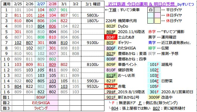 f:id:hato_express:20210301212243p:plain