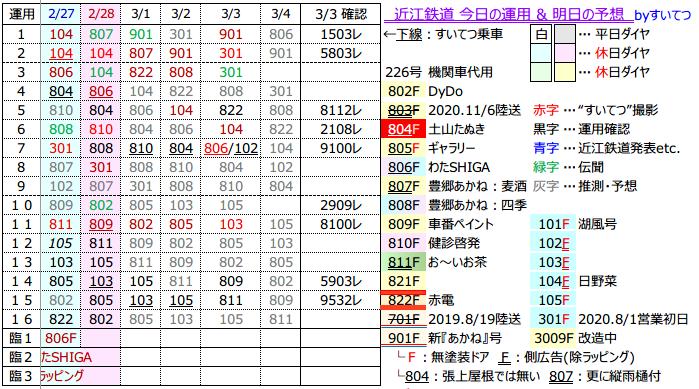 f:id:hato_express:20210303204411p:plain