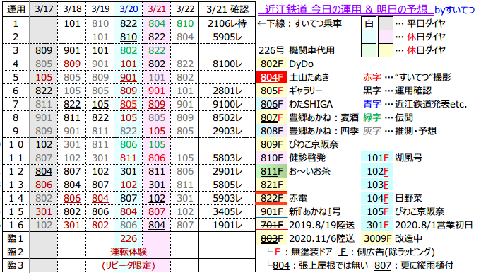 f:id:hato_express:20210321172850p:plain