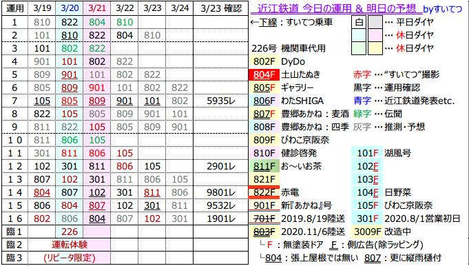 f:id:hato_express:20210323202151p:plain