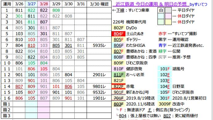 f:id:hato_express:20210330212339p:plain