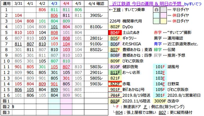 f:id:hato_express:20210404171703p:plain