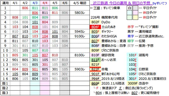 f:id:hato_express:20210405224148p:plain