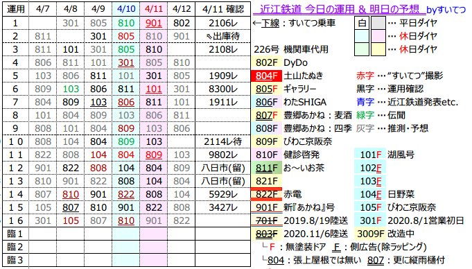 f:id:hato_express:20210411192438p:plain