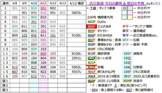 f:id:hato_express:20210412195808p:plain