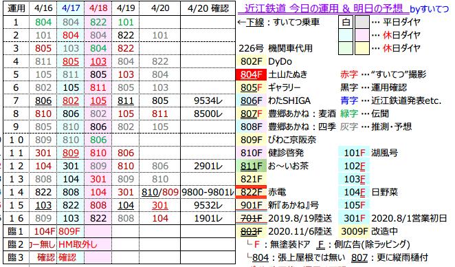 f:id:hato_express:20210420195221p:plain