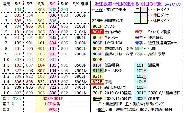 f:id:hato_express:20210510201220p:plain