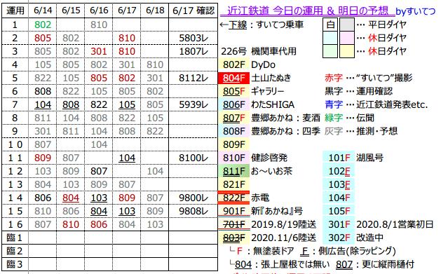 f:id:hato_express:20210618012231p:plain