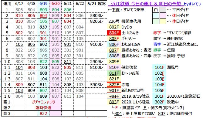 f:id:hato_express:20210621221748p:plain