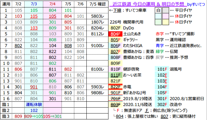 f:id:hato_express:20210705210745p:plain