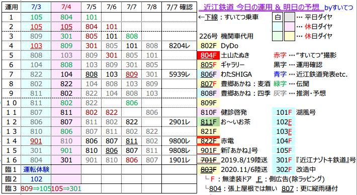 f:id:hato_express:20210707204908p:plain