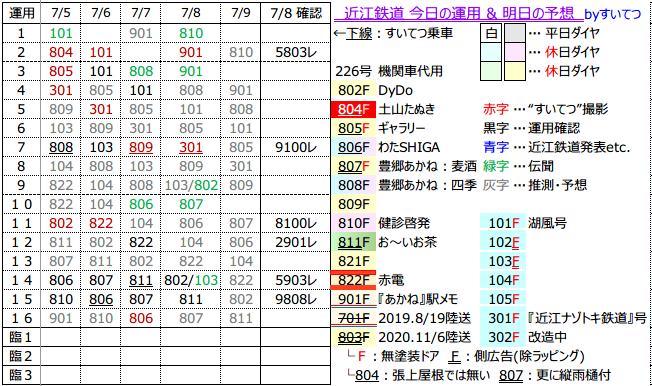 f:id:hato_express:20210708195045p:plain