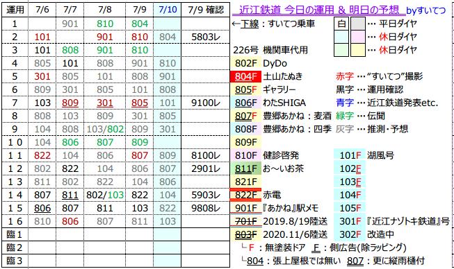 f:id:hato_express:20210710000112p:plain