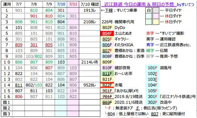 f:id:hato_express:20210710185217p:plain