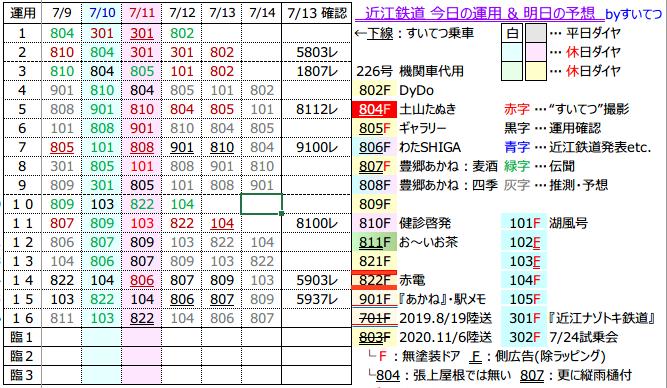 f:id:hato_express:20210713212500p:plain