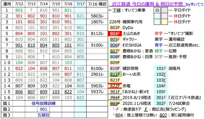 f:id:hato_express:20210716213341p:plain