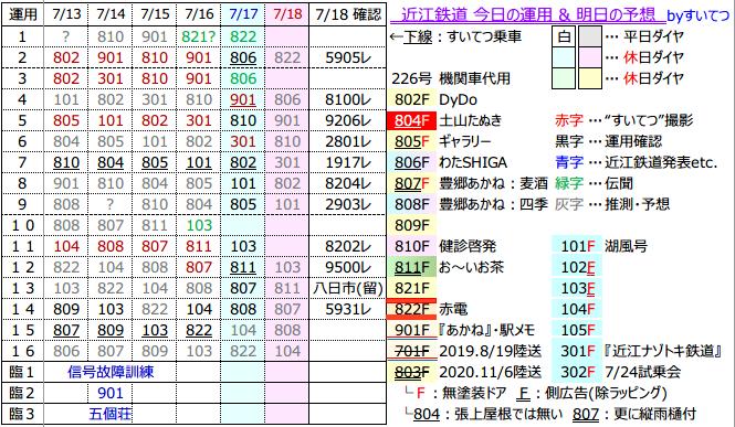 f:id:hato_express:20210718033913p:plain