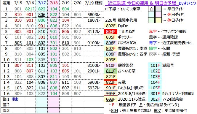 f:id:hato_express:20210719205640p:plain