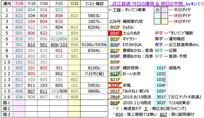 f:id:hato_express:20210721213735p:plain