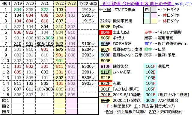 f:id:hato_express:20210722203510p:plain