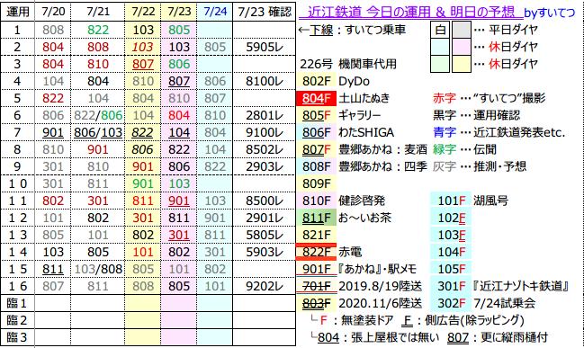 f:id:hato_express:20210723184406p:plain